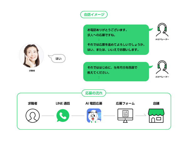 201104_AiCall_発表会用スライド