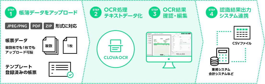 210108_CLOVA_OCRReader