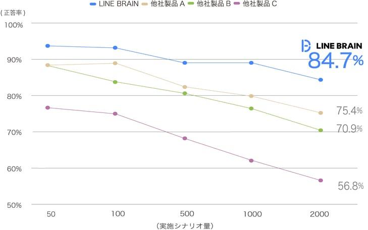 Graph_DL2